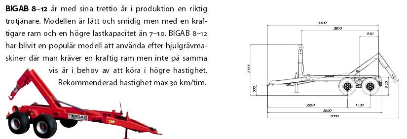 Växlarvagn Bigab 8 - 12 ton